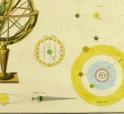 Planetary Systems Engraving, 1838-detail-10369M