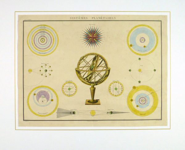 Planetary Systems Engraving, 1838-matted-10369M