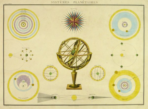 Planetary Systems Engraving, 1838-main-10369M