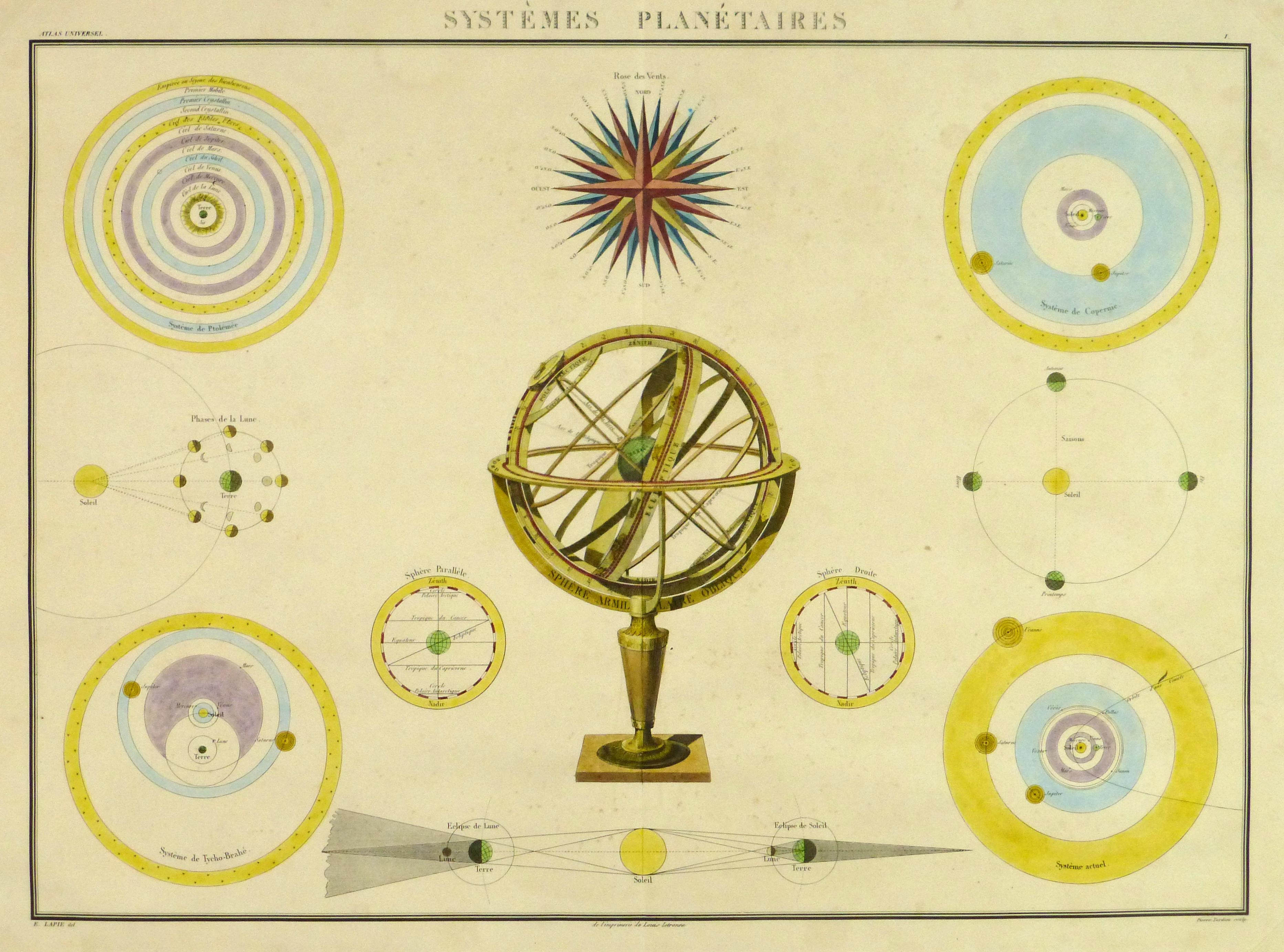 Planetary Systems Engraving, 1838-main-10369M