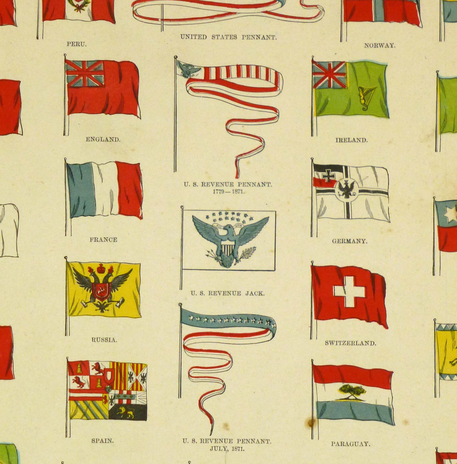 World Flags Print, 1890-detail-8199K