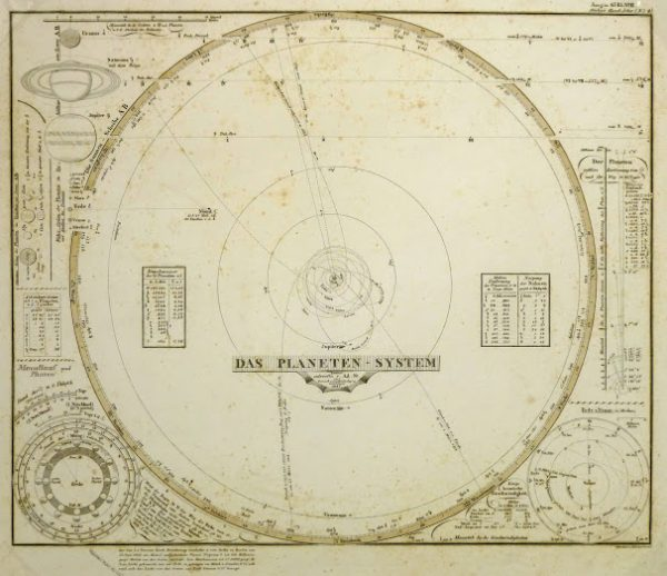 Solar System Map, 1847-main-KB1554