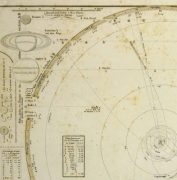 Solar System Map, 1847-detail 2-KB1554