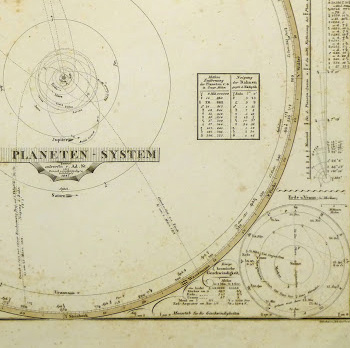 Solar System Map, 1847-detail-KB1554
